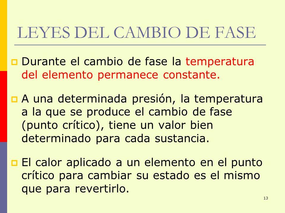 13 LEYES DEL CAMBIO DE FASE Durante el cambio de fase la temperatura del elemento permanece constante. A una determinada presión, la temperatura a la