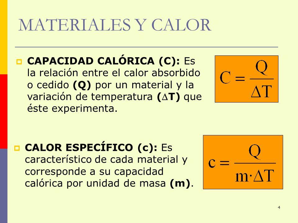 4 MATERIALES Y CALOR CALOR ESPECÍFICO (c): Es característico de cada material y corresponde a su capacidad calórica por unidad de masa (m). CAPACIDAD
