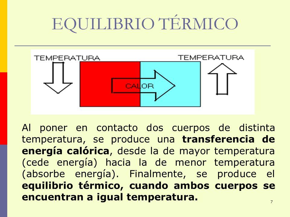 7 EQUILIBRIO TÉRMICO Al poner en contacto dos cuerpos de distinta temperatura, se produce una transferencia de energía calórica, desde la de mayor tem