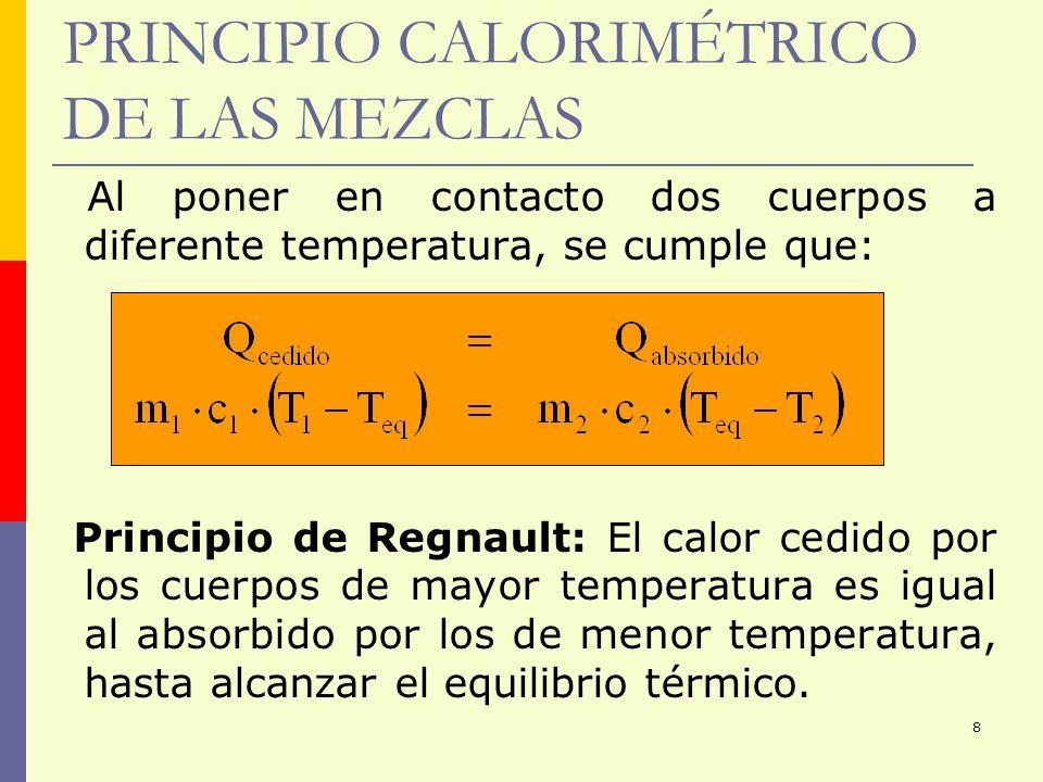 8 PRINCIPIO CALORIMÉTRICO DE LAS MEZCLAS Al poner en contacto dos cuerpos a diferente temperatura, se cumple que: Principio de Regnault: El calor cedi
