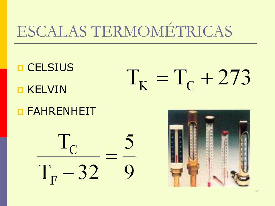 4 ESCALAS TERMOMÉTRICAS CELSIUS KELVIN FAHRENHEIT