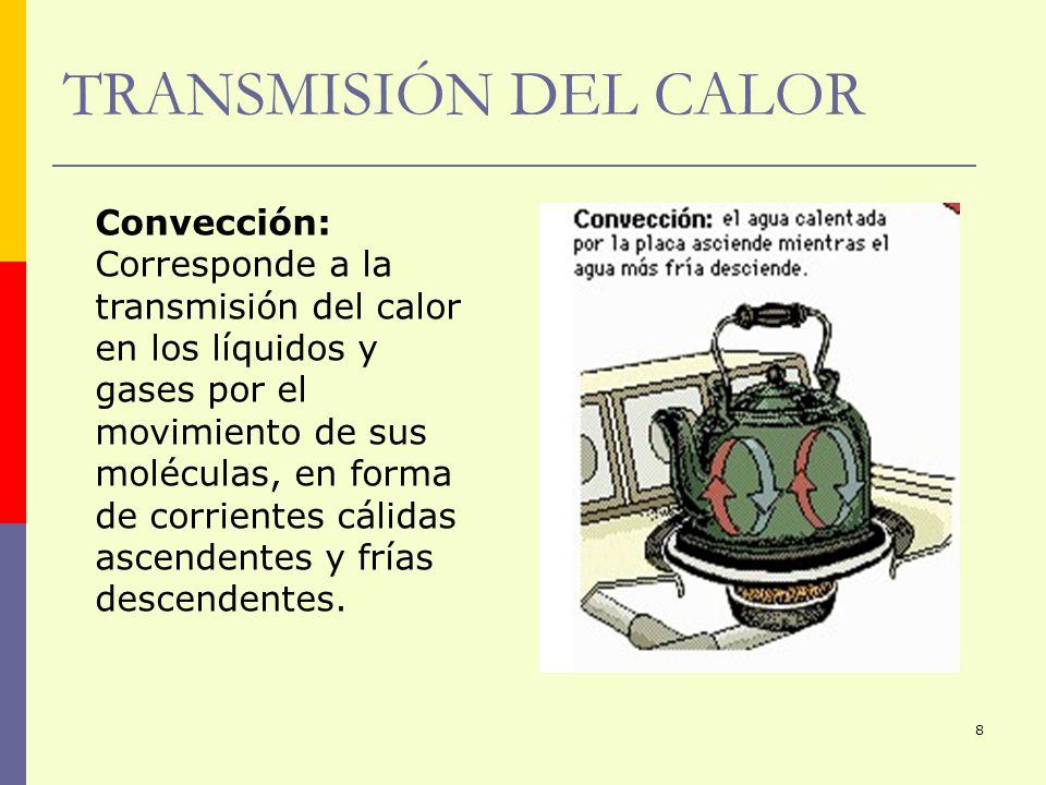 8 TRANSMISIÓN DEL CALOR Convección: Corresponde a la transmisión del calor en los líquidos y gases por el movimiento de sus moléculas, en forma de cor
