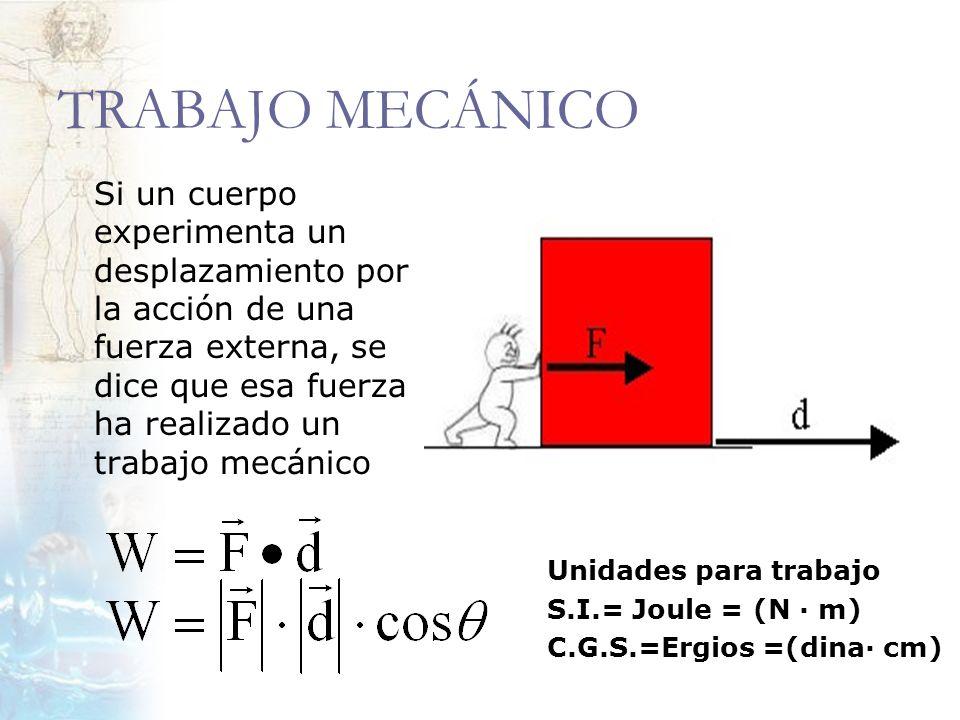 TRABAJO MECÁNICO Si un cuerpo experimenta un desplazamiento por la acción de una fuerza externa, se dice que esa fuerza ha realizado un trabajo mecáni