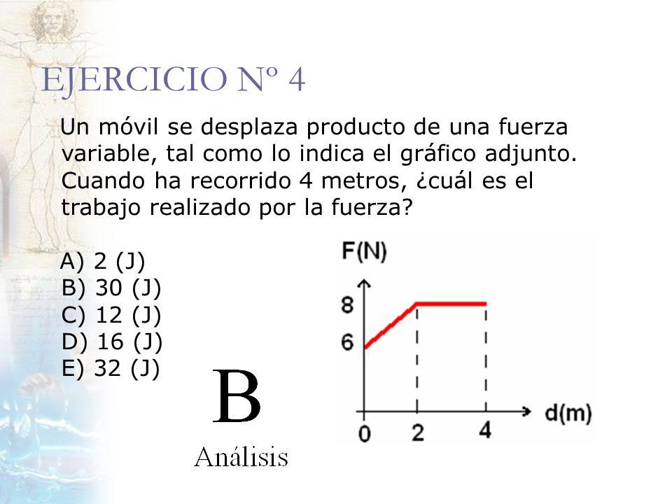 EJERCICIO Nº 4 Un móvil se desplaza producto de una fuerza variable, tal como lo indica el gráfico adjunto. Cuando ha recorrido 4 metros, ¿cuál es el