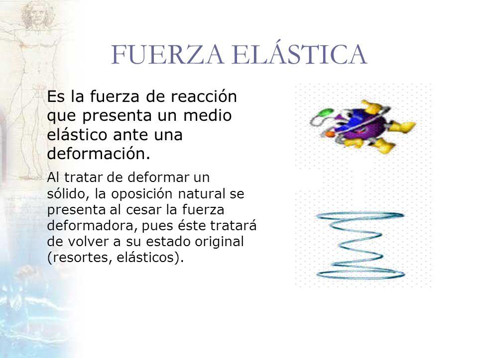 FUERZA ELÁSTICA Es la fuerza de reacción que presenta un medio elástico ante una deformación. Al tratar de deformar un sólido, la oposición natural se