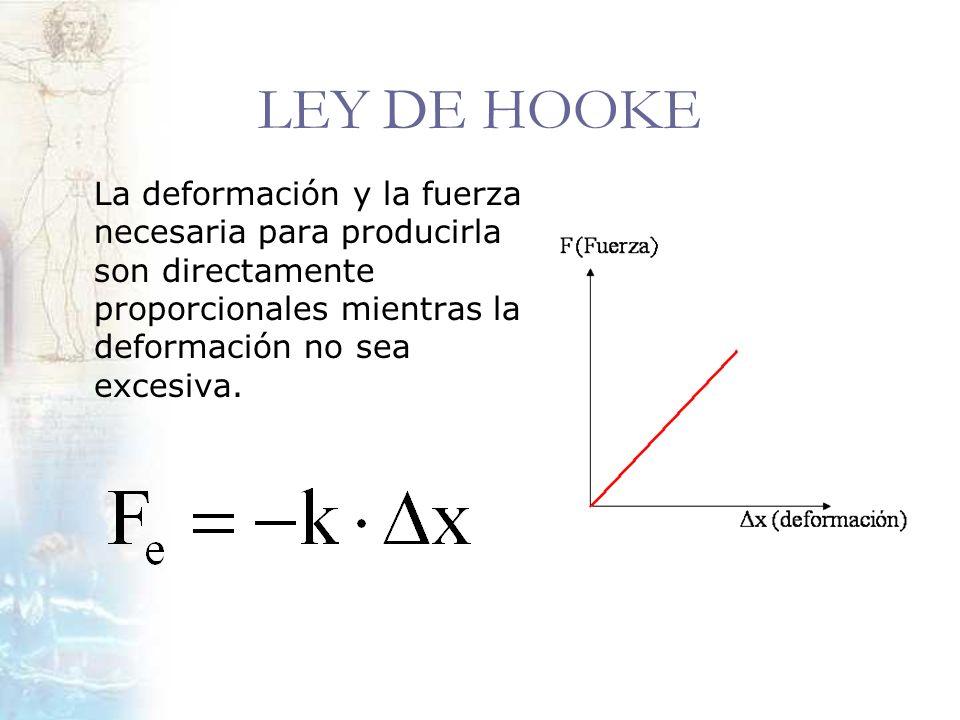 LEY DE HOOKE La deformación y la fuerza necesaria para producirla son directamente proporcionales mientras la deformación no sea excesiva.