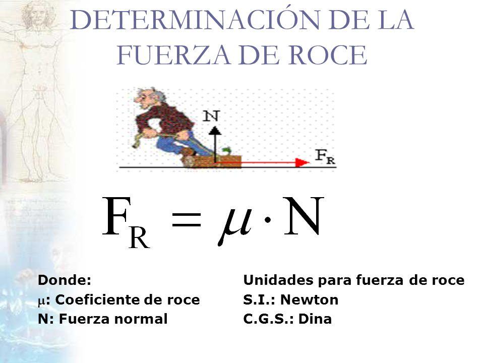 DETERMINACIÓN DE LA FUERZA DE ROCE Unidades para fuerza de roce S.I.: Newton C.G.S.: Dina Donde: : Coeficiente de roce N: Fuerza normal