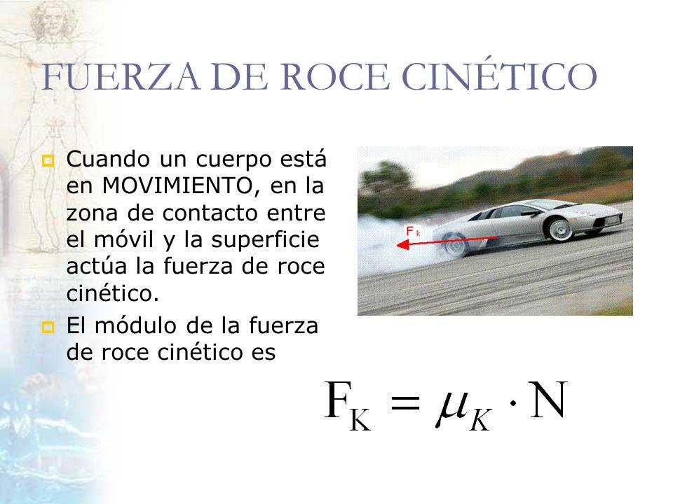 FUERZA DE ROCE CINÉTICO Cuando un cuerpo está en MOVIMIENTO, en la zona de contacto entre el móvil y la superficie actúa la fuerza de roce cinético. E
