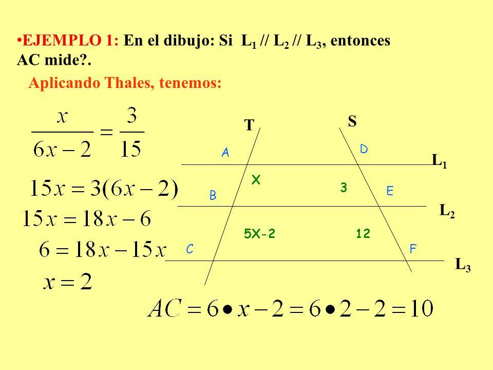 T S L1L1 L2L2 L3L3 EJEMPLO 1: En el dibujo: Si L 1 // L 2 // L 3, entonces AC mide?. Aplicando Thales, tenemos: A B C E D F X 5X-2 3 12