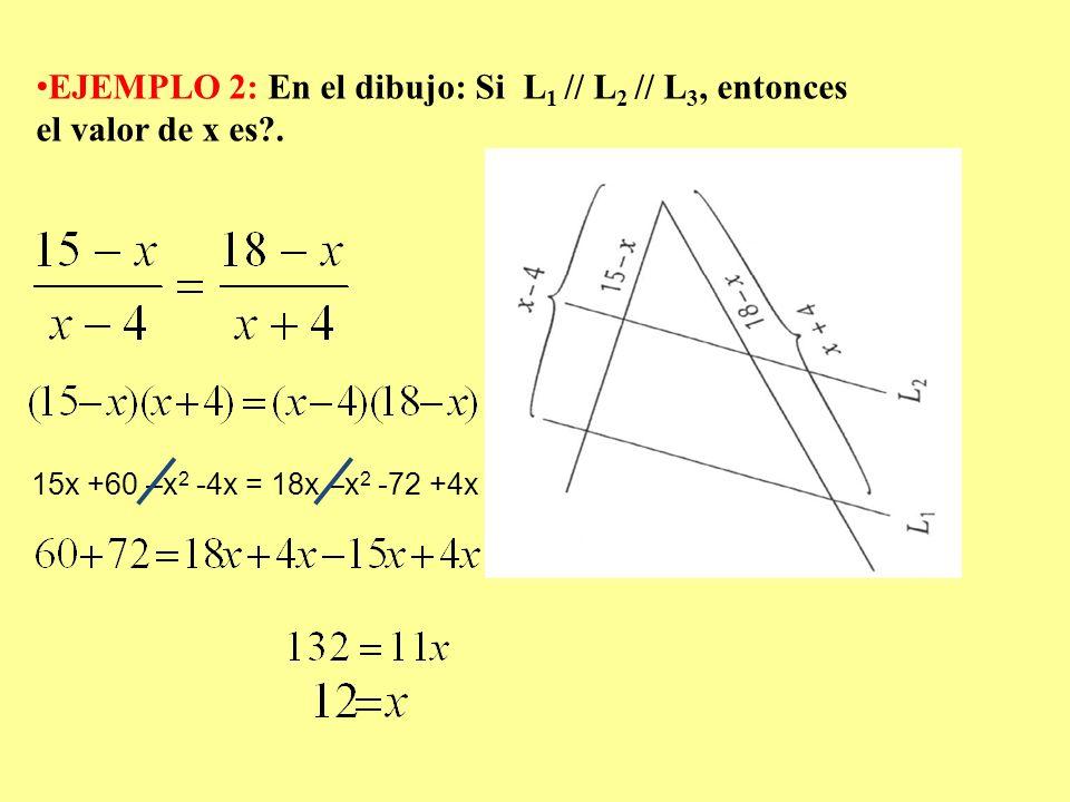 EJEMPLO 2: En el dibujo: Si L 1 // L 2 // L 3, entonces el valor de x es?. 15x +60 –x 2 -4x = 18x –x 2 -72 +4x