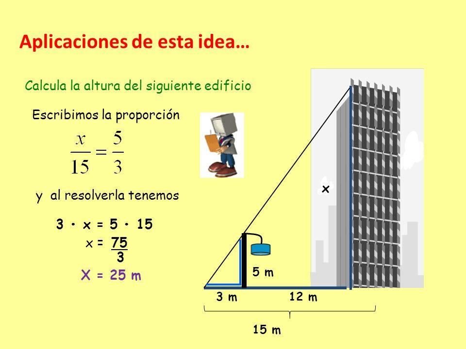 Aplicaciones de esta idea… Calcula la altura del siguiente edificio x 5 m 3 m12 m Escribimos la proporción y al resolverla tenemos 3 x = 5 15 x = 75 3