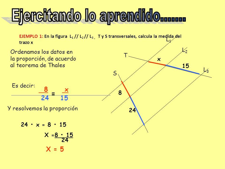 EJEMPLO 2: En la figura L 1 // L 2 // L 3, T y S son transversales, calcula x y el trazo CD Formamos la proporción 3 2 = x+4 x+1 Resolvemos la proporción 3(x + 1) = 2(x + 4) 3x + 3 = 2x + 8 3x - 2x = 8 - 3 X=5 L1L1 L2L2 L3L3 T S x+4 x+1 3 2 C D Luego, como CD = x + 4 CD= 5 + 4 = 9