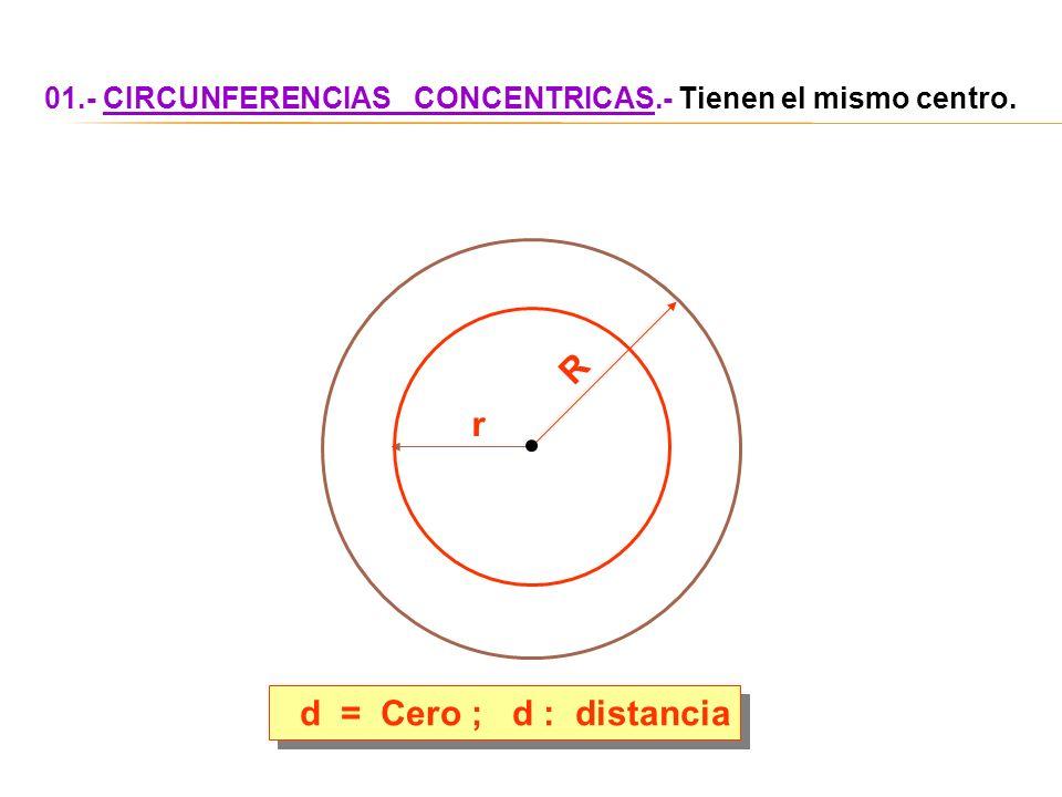 01.- CIRCUNFERENCIAS CONCENTRICAS.- Tienen el mismo centro. r R d = Cero ; d : distancia