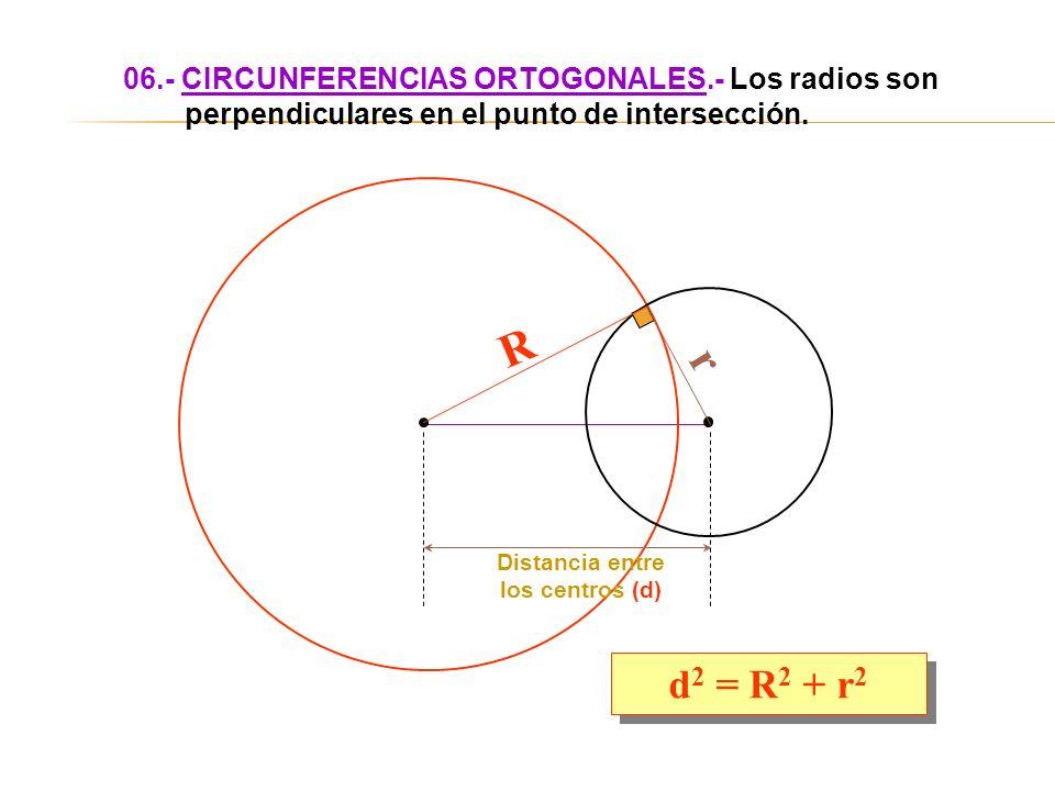 06.- CIRCUNFERENCIAS ORTOGONALES.- Los radios son perpendiculares en el punto de intersección. d 2 = R 2 + r 2 Distancia entre los centros (d) r R