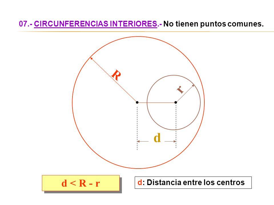07.- CIRCUNFERENCIAS INTERIORES.- No tienen puntos comunes. R r d d < R - r d: Distancia entre los centros