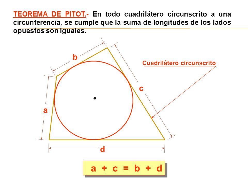 TEOREMA DE PITOT.- En todo cuadrilátero circunscrito a una circunferencia, se cumple que la suma de longitudes de los lados opuestos son iguales. a +