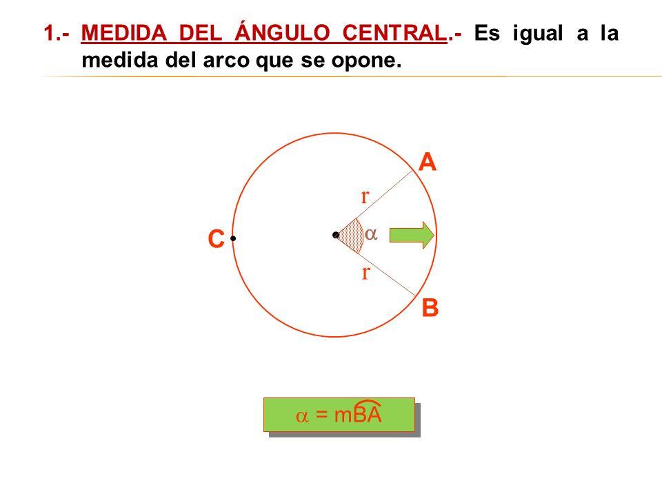 1.- MEDIDA DEL ÁNGULO CENTRAL.- Es igual a la medida del arco que se opone. A B C r r = mBA