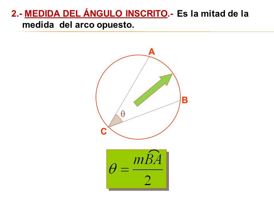 A B C 2.- MEDIDA DEL ÁNGULO INSCRITO.- Es la mitad de la medida del arco opuesto.