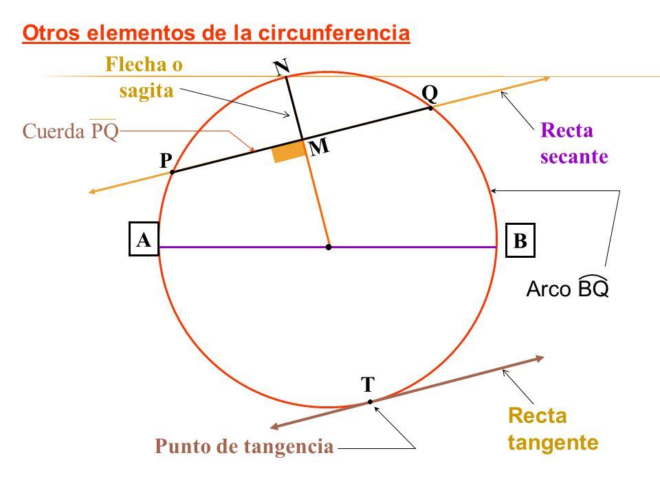 50° 70º+x X R S Q 140° 2X X + (X+70) + 50° = 180° X = 30° Por ángulo semi-inscrito PQS Problema Nº 01 RESOLUCIÓN P Reemplazando: En el triángulo PQS: Resolviendo la ecuación: PSQ = x Se traza la cuerda SQ Desde un punto P exterior a una circunferencia se trazan la tangente PQ y la secante PRS, si el arco SR mide 140º y el ángulo QPS mide 50º.