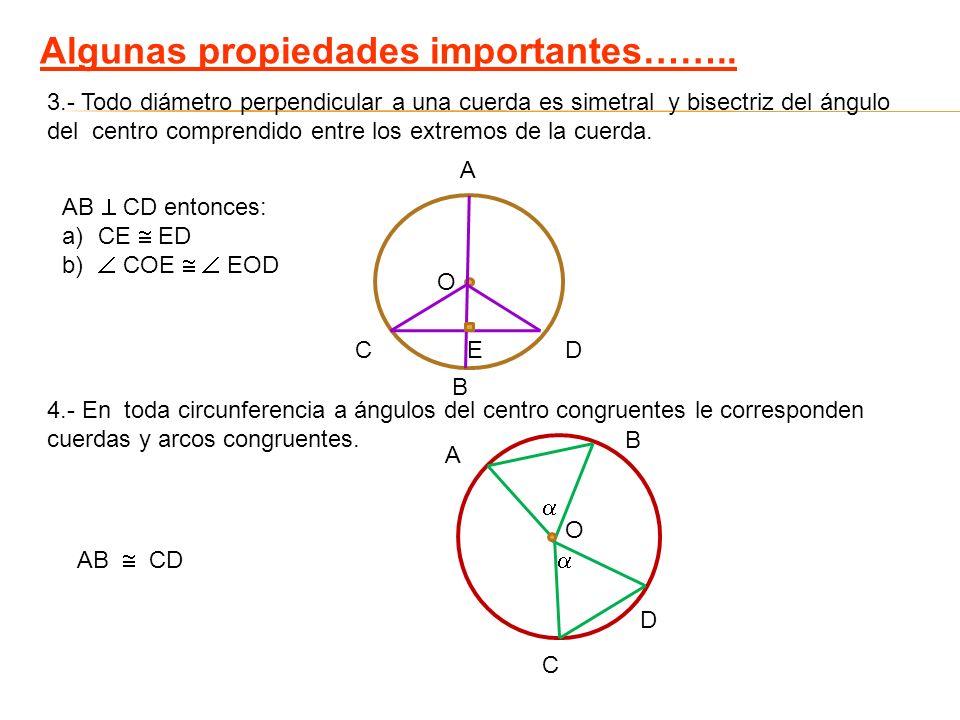 Algunas propiedades importantes…….. 3.- Todo diámetro perpendicular a una cuerda es simetral y bisectriz del ángulo del centro comprendido entre los e
