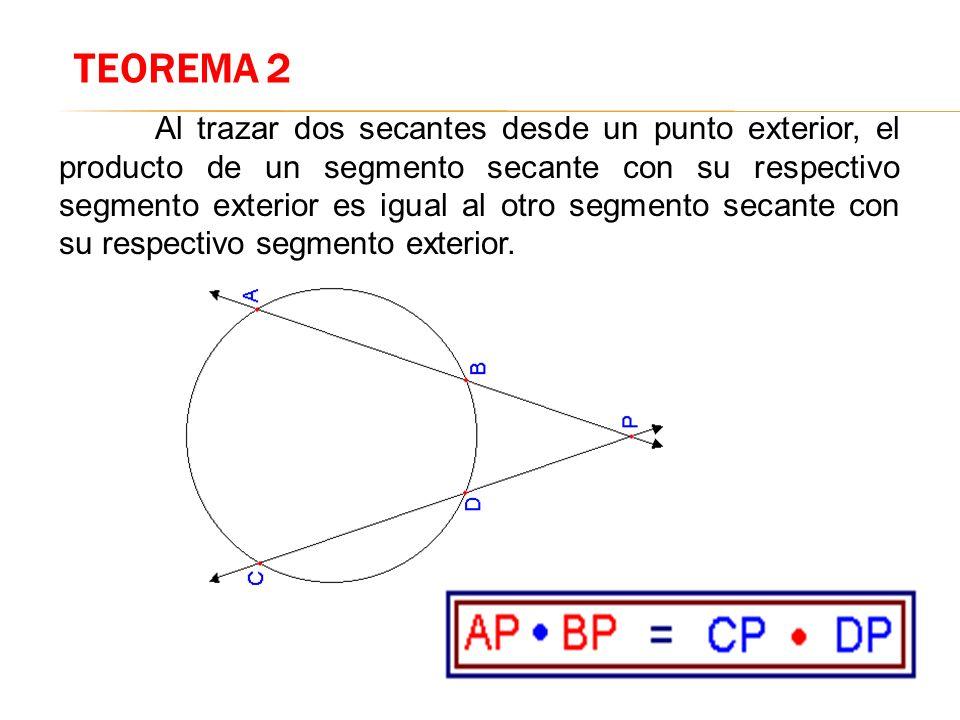 TEOREMA 2 Al trazar dos secantes desde un punto exterior, el producto de un segmento secante con su respectivo segmento exterior es igual al otro segm