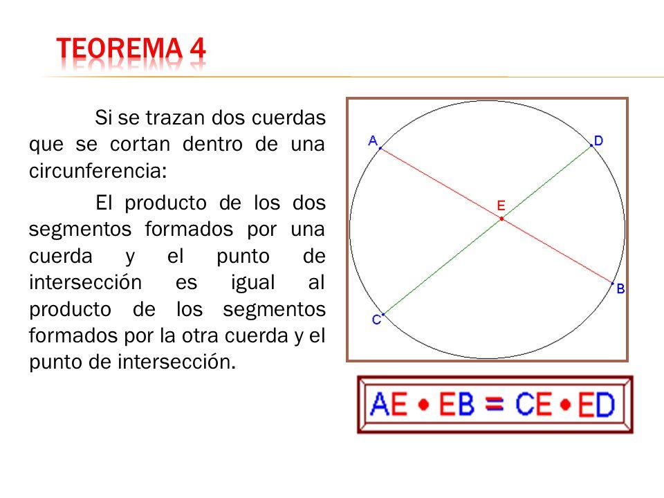 Si se trazan dos cuerdas que se cortan dentro de una circunferencia: El producto de los dos segmentos formados por una cuerda y el punto de intersecci