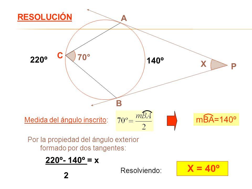 RESOLUCIÓN Por la propiedad del ángulo exterior formado por dos tangentes: Medida del ángulo inscrito: 70° B A X P C 140º 220º- 140º = x 2 Resolviendo