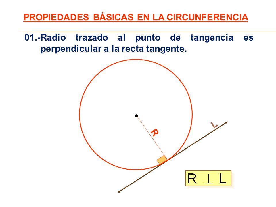 x X = 18° M N 54° x x Problema Nº 04 RESOLUCIÓN P A B APN = x Se traza el radio OM: o Dato: OM(radio) = PM Luego triángulo PMO es isósceles Ángulo central igual al arco Medida del ángulo exterior Resolviendo: En una circunferencia, el diámetro AB se prolonga hasta un punto P, desde el cual se traza un rayo secante PMN tal que la longitud de PM sea igual al radio, si el arco NA mide 54º.