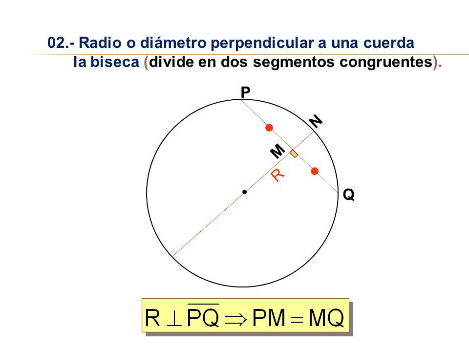 Si : AB // CD m AC = m DC 03.-Cuerdas paralelas determinan arcos congruentes entre las paralelas.