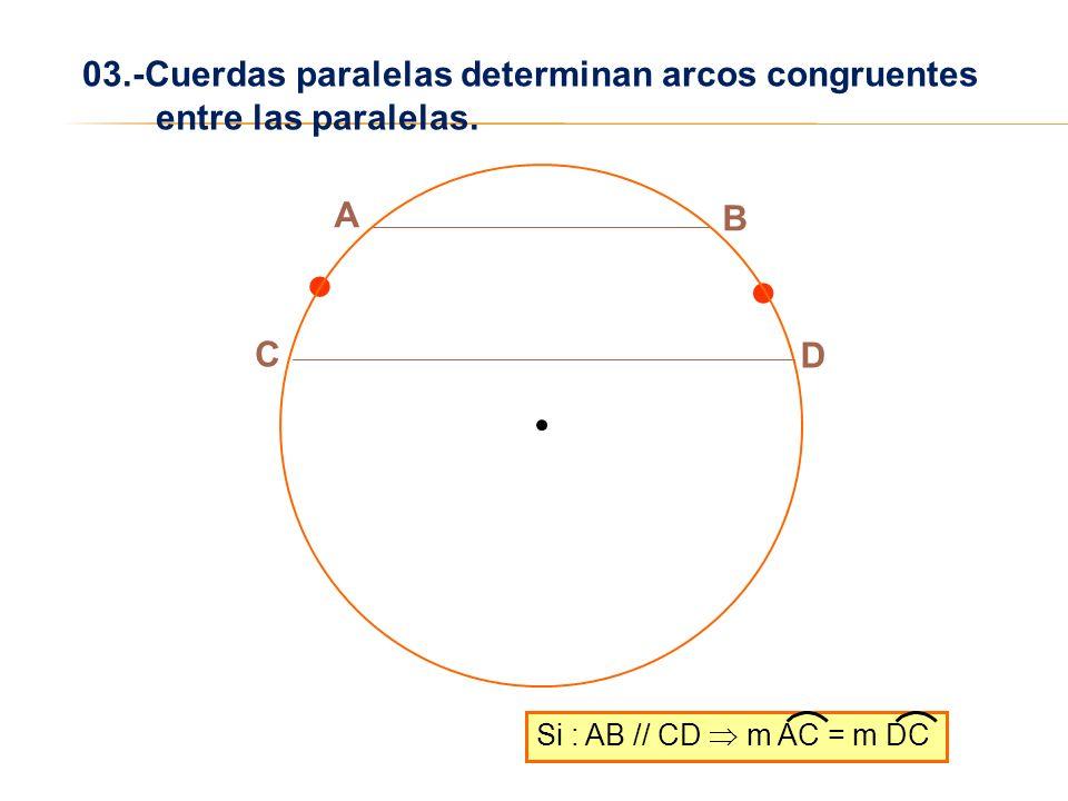 Si : AB // CD m AC = m DC 03.-Cuerdas paralelas determinan arcos congruentes entre las paralelas. A B C D