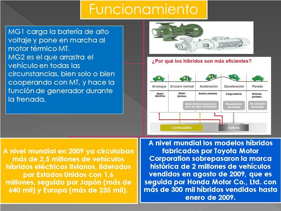 Funcionamiento A nivel mundial en 2009 ya circulaban más de 2,5 millones de vehículos híbridos eléctricos livianos, liderados por Estados Unidos con 1