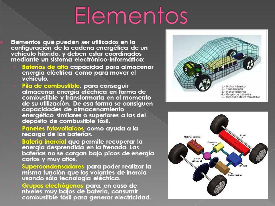Elementos que pueden ser utilizados en la configuración de la cadena energética de un vehículo híbrido, y deben estar coordinados mediante un sistema