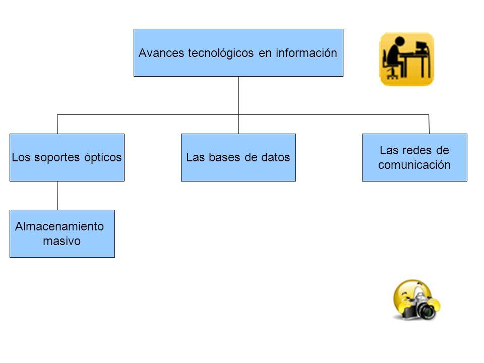 Avances tecnológicos en información Los soportes ópticosLas bases de datos Las redes de comunicación Almacenamiento masivo