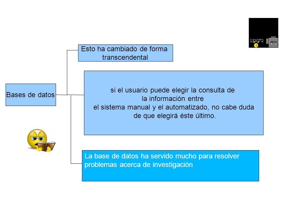 Bases de datos Esto ha cambiado de forma transcendental si el usuario puede elegir la consulta de la información entre el sistema manual y el automati