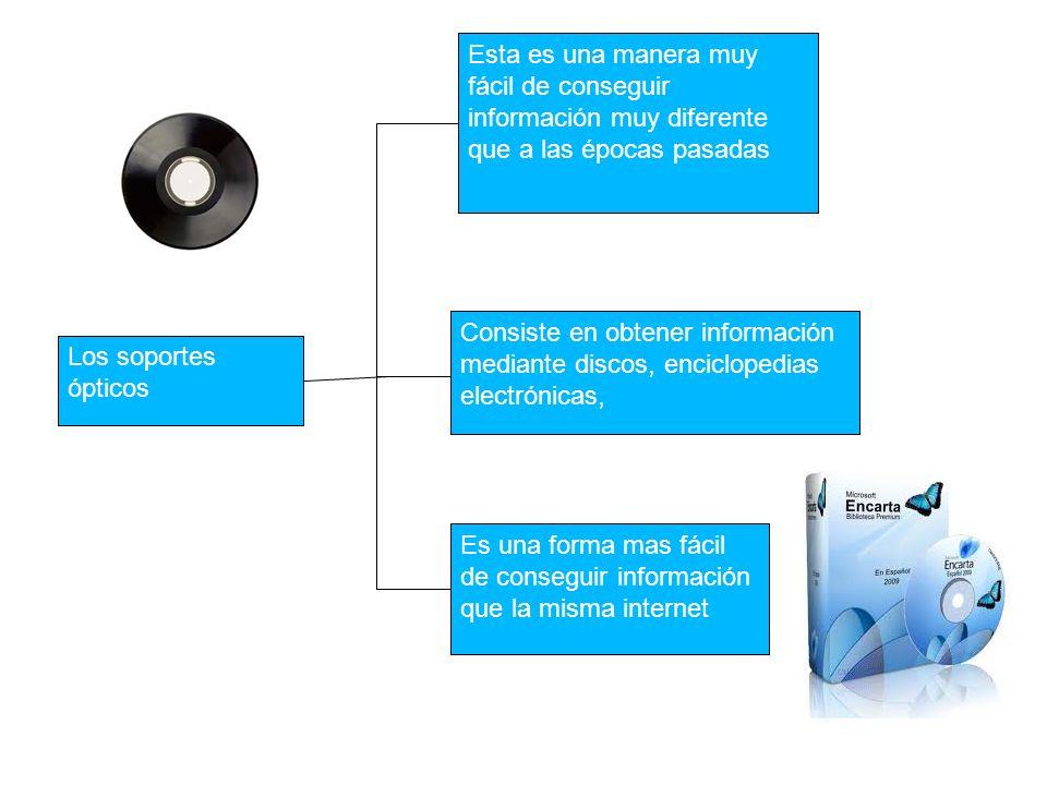 Los soportes ópticos Esta es una manera muy fácil de conseguir información muy diferente que a las épocas pasadas Consiste en obtener información medi