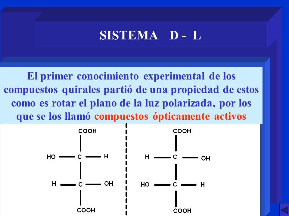 SISTEMA D - L El primer conocimiento experimental de los compuestos quirales partió de una propiedad de estos como es rotar el plano de la luz polariz