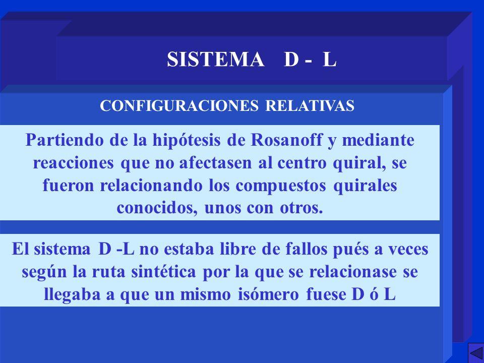 SISTEMA D - L Partiendo de la hipótesis de Rosanoff y mediante reacciones que no afectasen al centro quiral, se fueron relacionando los compuestos qui