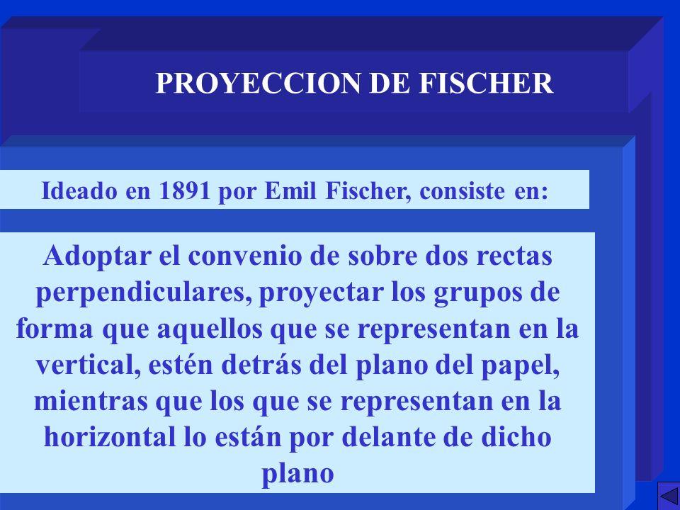 PROYECCION DE FISCHER Ideado en 1891 por Emil Fischer, consiste en: Adoptar el convenio de sobre dos rectas perpendiculares, proyectar los grupos de f