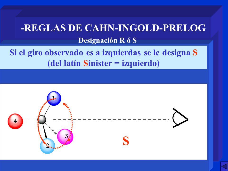 -REGLAS DE CAHN-INGOLD-PRELOG Si el giro observado es a izquierdas se le designa S (del latín Sinister = izquierdo) Designación R ó S 1 3 2 4 S