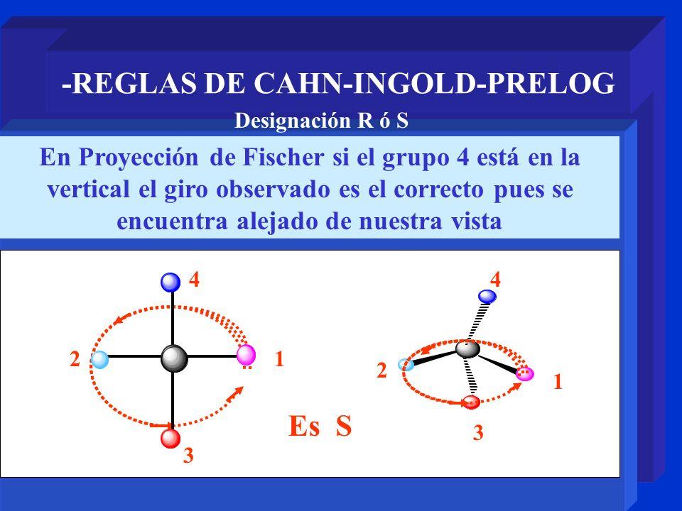 -REGLAS DE CAHN-INGOLD-PRELOG En Proyección de Fischer si el grupo 4 está en la vertical el giro observado es el correcto pues se encuentra alejado de