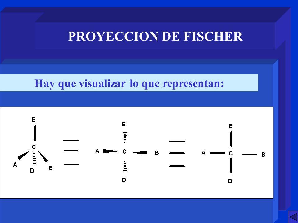 SISTEMA D - L Hipótesis de Rosanoff El gliceraldehido que rota la luz a la derecha es el que tiene el OH en la Proyección de Fischer a la derecha CONFIGURACIONES RELATIVAS