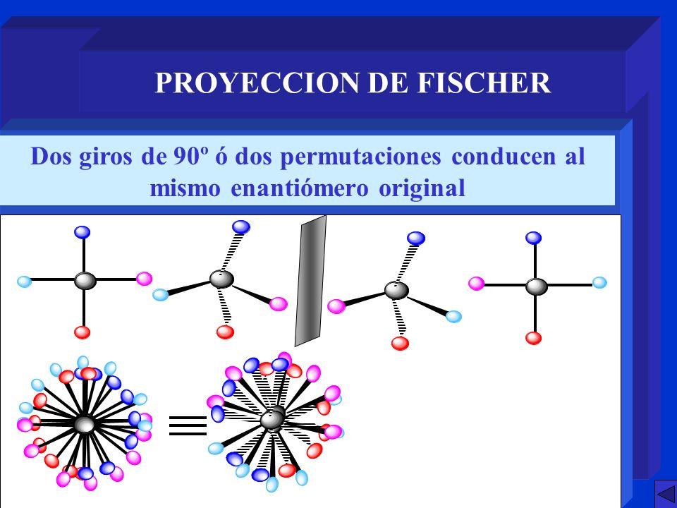 NOMENCLATURA DE ESTEREOISOMEROS - PROYECCION DE FISCHER - SISTEMA D -L -REGLAS DE CAHN-INGOLD-PRELOG - OTROS SISTEMAS DE DESIGNACION