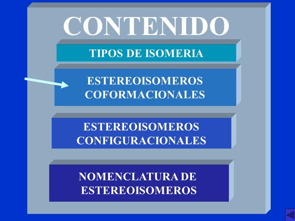 CONTENIDO TIPOS DE ISOMERIA ESTEREOISOMEROS COFORMACIONALES NOMENCLATURA DE ESTEREOISOMEROS ESTEREOISOMEROS CONFIGURACIONALES