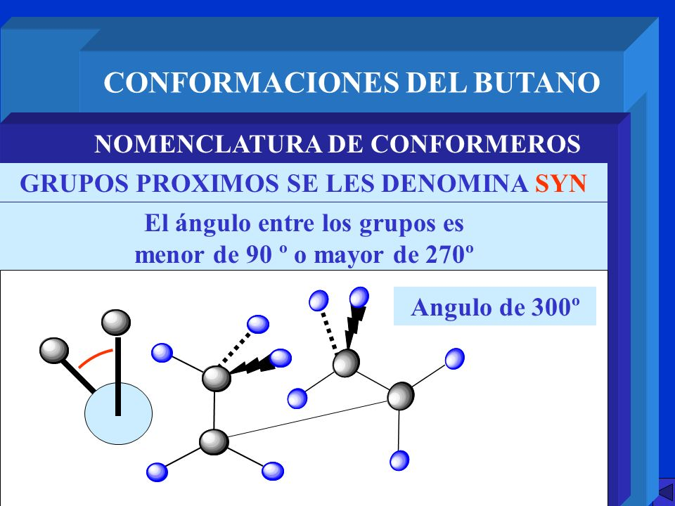 CONFORMACIONES DEL BUTANO NOMENCLATURA DE CONFORMEROS GRUPOS PROXIMOS SE LES DENOMINA SYN El ángulo entre los grupos es menor de 90 º o mayor de 270º