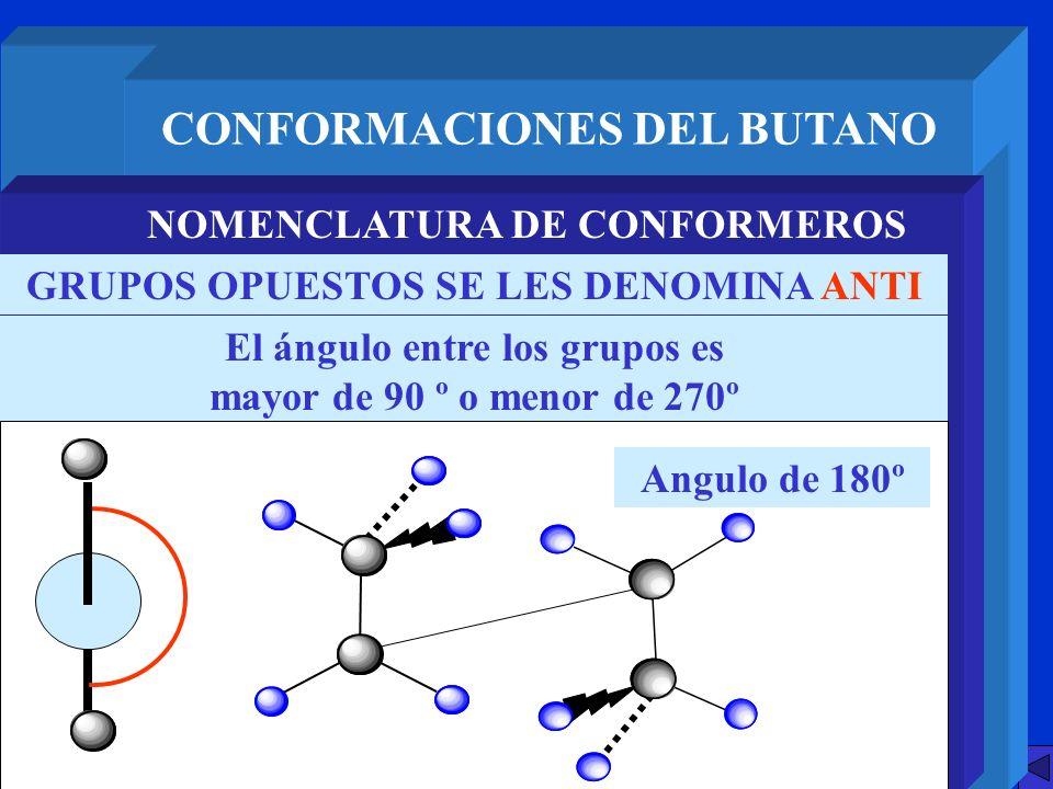 CONFORMACIONES DEL BUTANO NOMENCLATURA DE CONFORMEROS GRUPOS OPUESTOS SE LES DENOMINA ANTI El ángulo entre los grupos es mayor de 90 º o menor de 270º