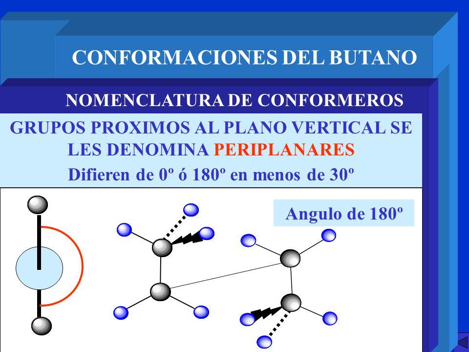 CONFORMACIONES DEL BUTANO NOMENCLATURA DE CONFORMEROS GRUPOS PROXIMOS AL PLANO VERTICAL SE LES DENOMINA PERIPLANARES Difieren de 0º ó 180º en menos de