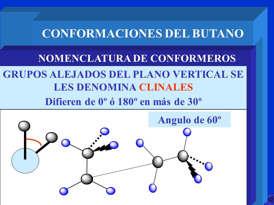 CONFORMACIONES DEL BUTANO NOMENCLATURA DE CONFORMEROS GRUPOS ALEJADOS DEL PLANO VERTICAL SE LES DENOMINA CLINALES Difieren de 0º ó 180º en más de 30º
