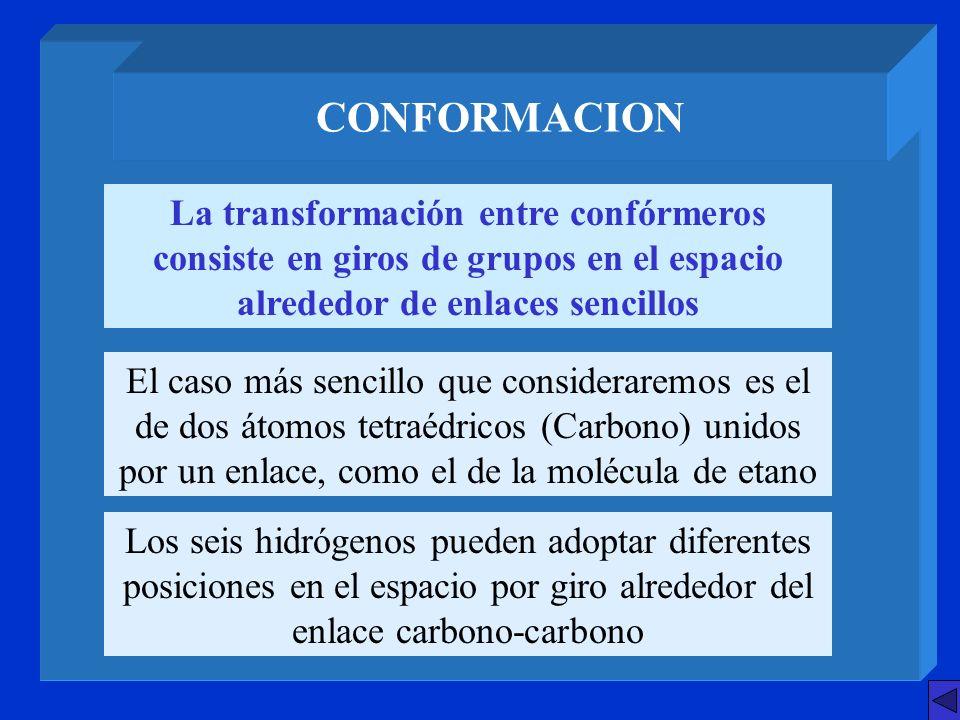 CONFORMACION El caso más sencillo que consideraremos es el de dos átomos tetraédricos (Carbono) unidos por un enlace, como el de la molécula de etano