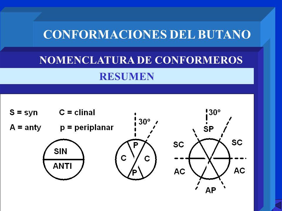 CONFORMACIONES DEL BUTANO NOMENCLATURA DE CONFORMEROS RESUMEN