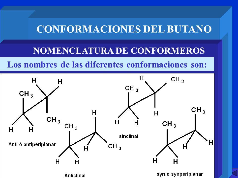 CONFORMACIONES DEL BUTANO NOMENCLATURA DE CONFORMEROS Los nombres de las diferentes conformaciones son: